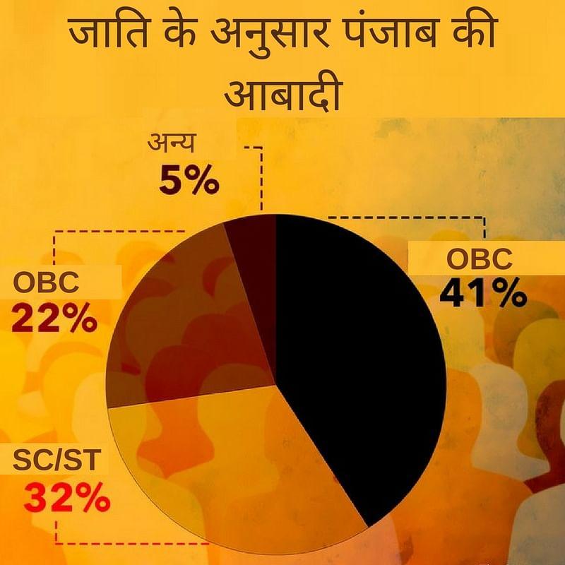 क्या पंजाब चुनाव में वोटरों पर असर डाल सकेगी सर्जिकल स्ट्राइक?