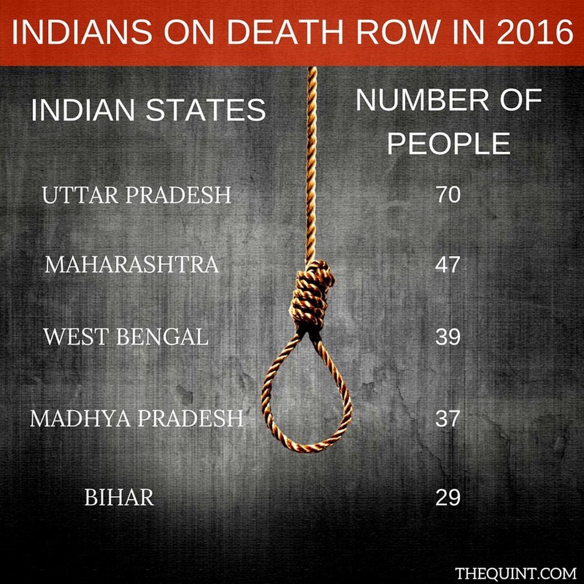 2016 में सुनाई गई मौत की सजा.