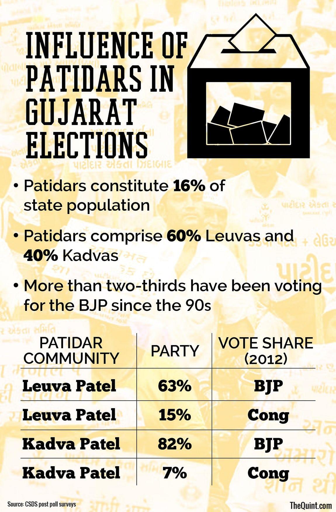 गुजरात चुनाव में पाटीदार समुदाय का असर