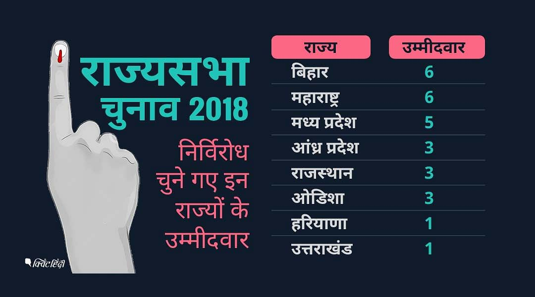 (इंफोग्राफ: राहुल गुप्ता/क्विंटहिंदी ) <br>