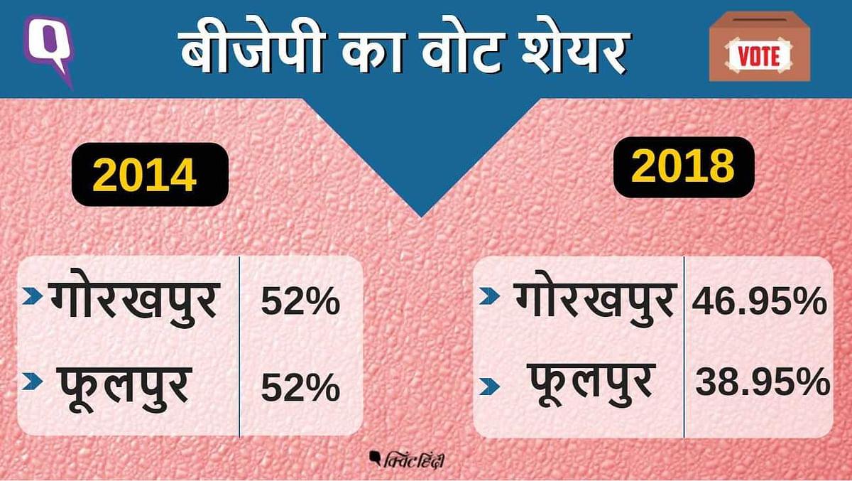 Modi @4: माया,ममता,अखिलेश,राहुल का मिलन 'पार्टी' बिगाड़ सकता है?