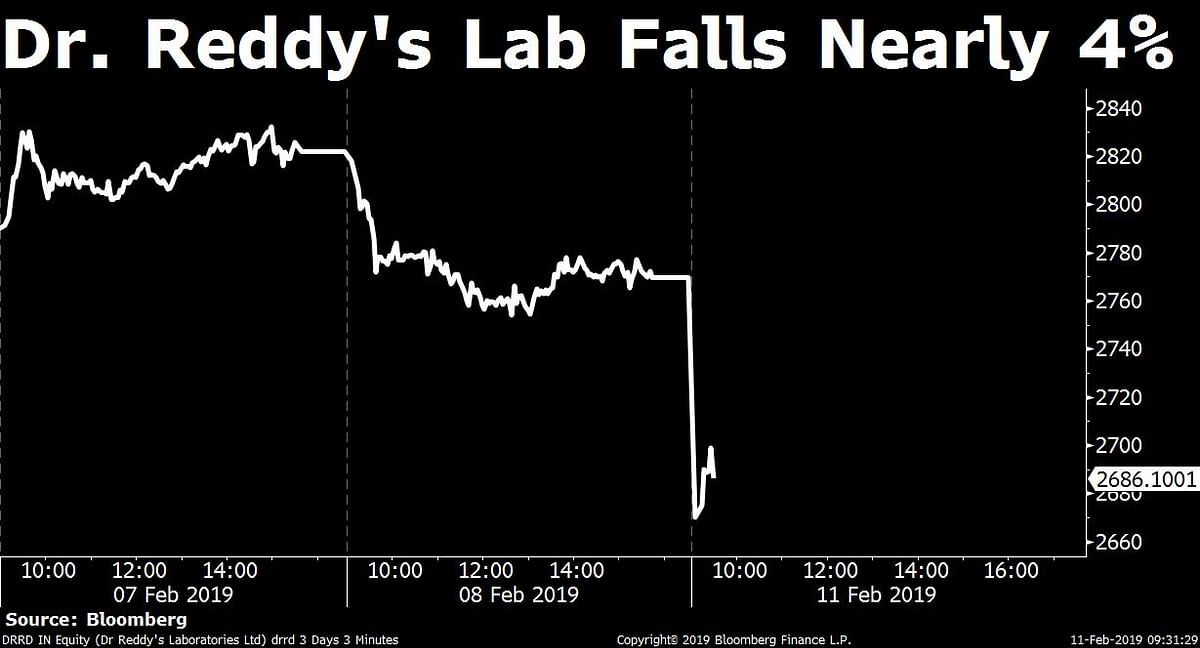 Share Market: दूसरे दिन भी  बाजार पस्त, सेंसेक्स,निफ्टी दोनों गिरे