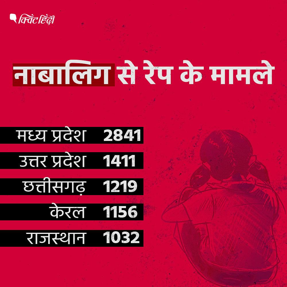 देश का एक ऐसा प्रांत जहां 2018 में एक भी रेप केस सामने नहीं आया