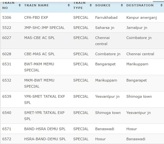 Indian Railways Today Cancelled Trains List.
