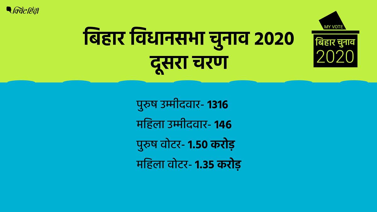 बिहार चुनाव दूसरा चरण: सबसे अहम दौर- कितने वोटर, उम्मीदवार?