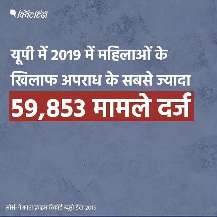 NCRB डेटा: देश में रोजाना 87 रेप, UP महिलाओं के लिए सबसे असुरक्षित