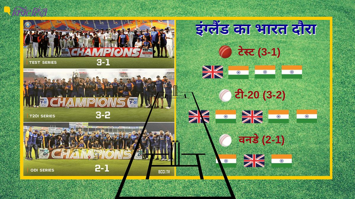 क्रिकेट की तीनों फॉर्मेट टेस्ट, वनडे और टी-20 में जीती टीम इंडिया