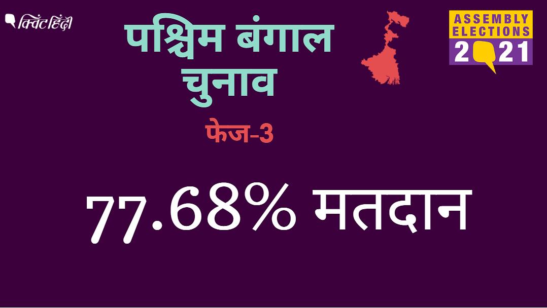 तीसरे फेज के लिए वोटिंग खत्म, 7 बजे तक बंगाल में 77.68% मतदान