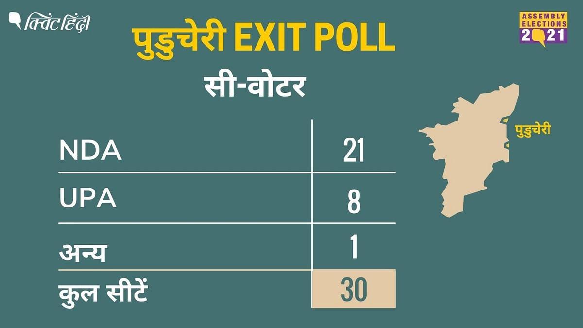 Puducherry Exit Poll Result: C-voter सर्वे में NDA की सरकार