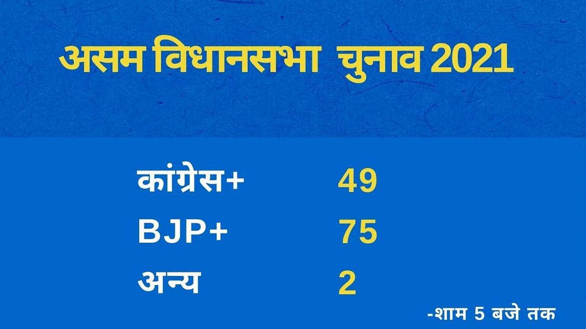 बंगाल में करारी हार-क्यों न चला BJP का सबसे बड़ा हथियार?