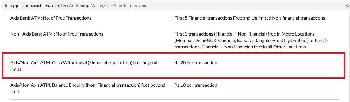 "<div class=""paragraphs""><p>AXIS बैंक वेबसाइट से मिली जानकारी</p></div>"