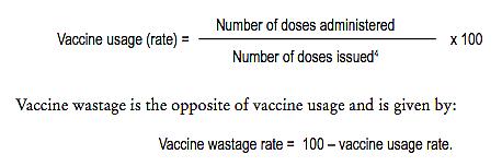 वैक्सीन वेस्टेज कैसे होती है? राज्य इसे कैसे कम कर सकते हैं?
