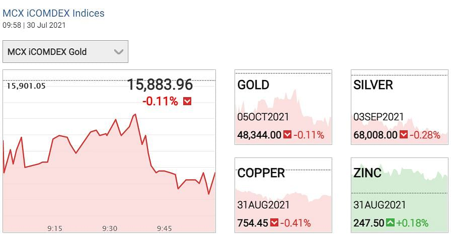 """<div class=""""paragraphs""""><p> Gold Silver prices 30 July 2021</p></div>"""
