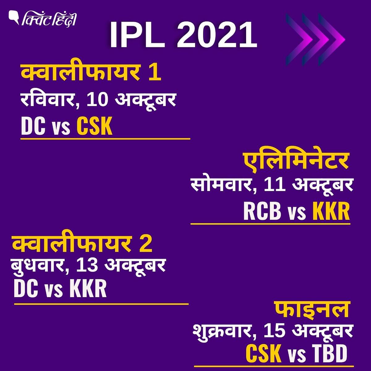 KKR vs DC: दिल्ली और कोलकाता की जंग में ओपनर्स पर होंगी निगाहें