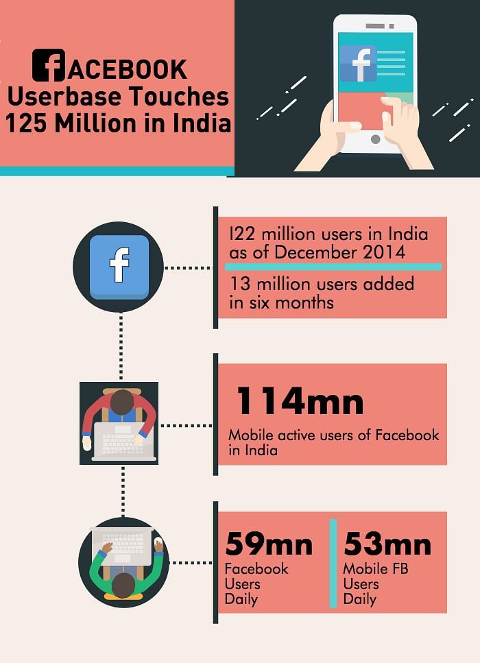 The Quint Infographics