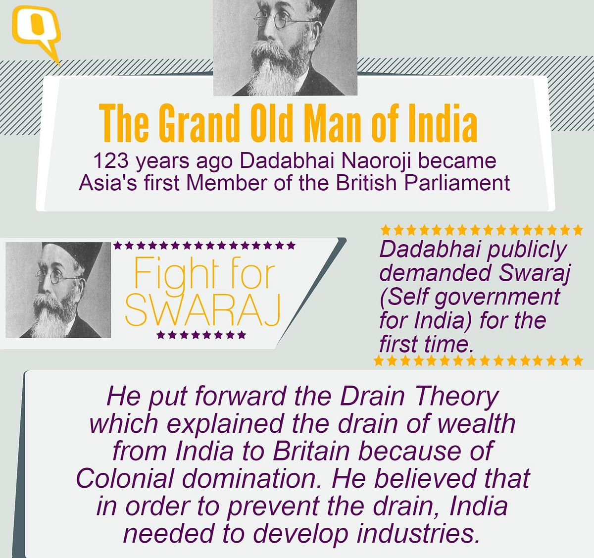 Cong Founder Dadabhai Naoroji Became a British MP Today in 1892