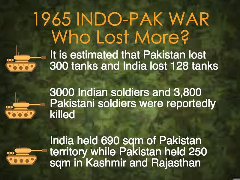 Who Really Won the India-Pakistan 1965 War?