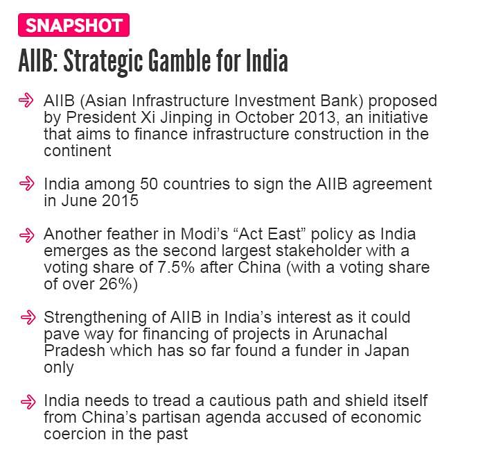 AIIB: An Opportunity for India to Assert Itself