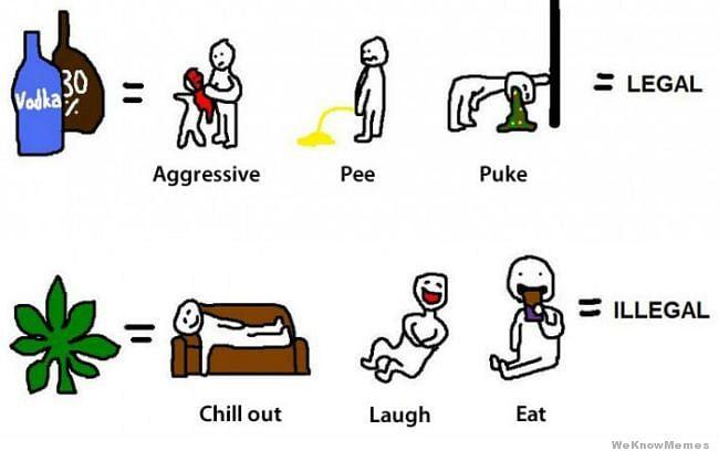 "Alcohol vs Marijuana (Photo: <a href=""http://twicsy.com/i/HAD4ud"">twicsy.com</a>)"