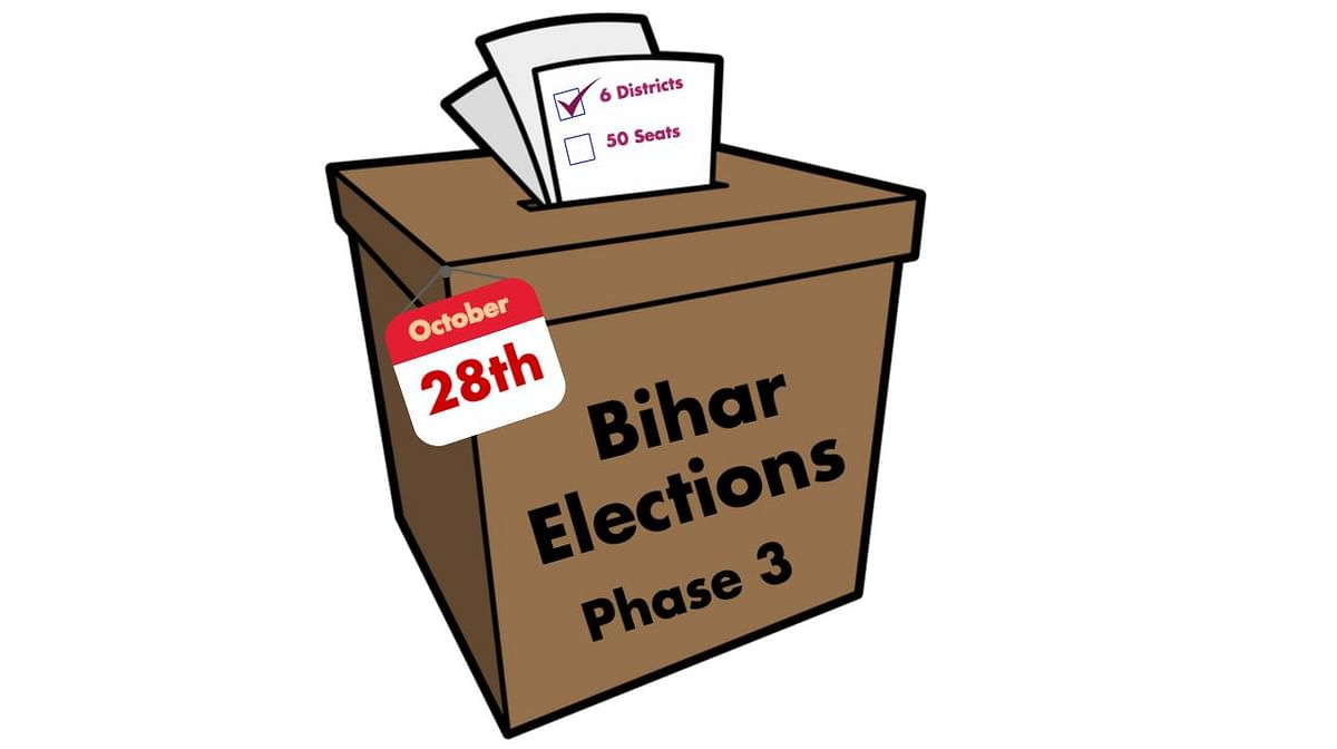 Bihar Polls Phase 3: One-Third Candidates Face Criminal Cases