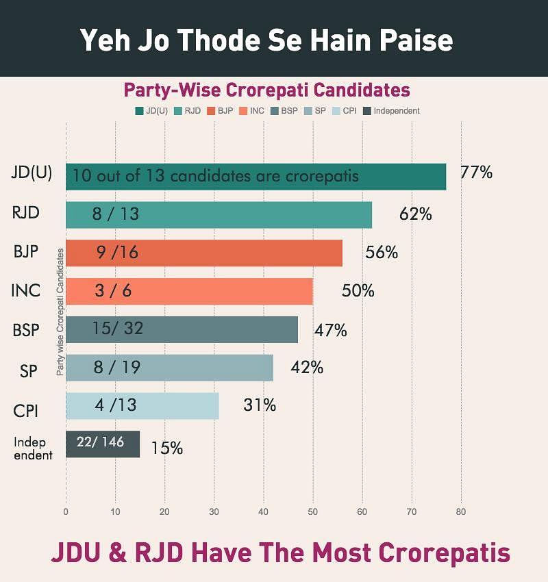 Bihar Rajneeti: Phase 2 Polls to Decide Manjhi & Prem Kumar's Fate