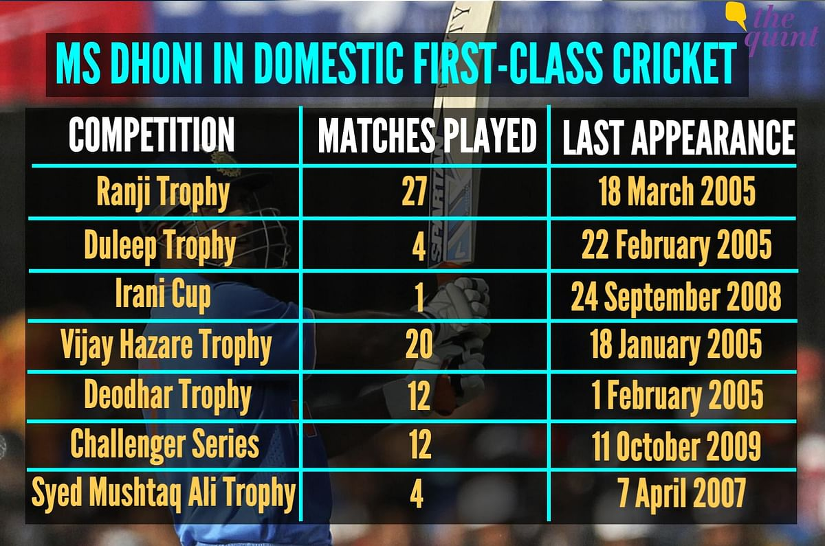 This Season is Witness, Cricket Needs Dhoni to Return to His Roots