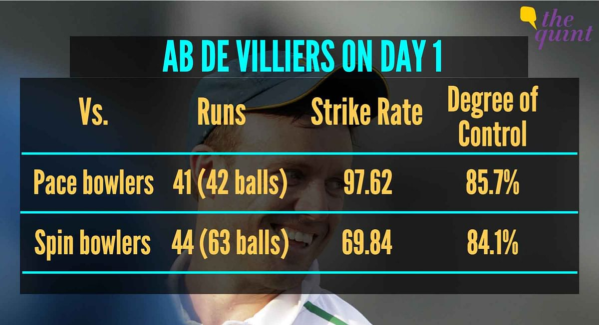 In Stats: Unravelling AB de Villiers' Indian Success Story