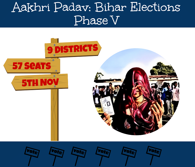 Aakhri Padav: Fate of Bihar in Hands of 1.5 Crore Voters