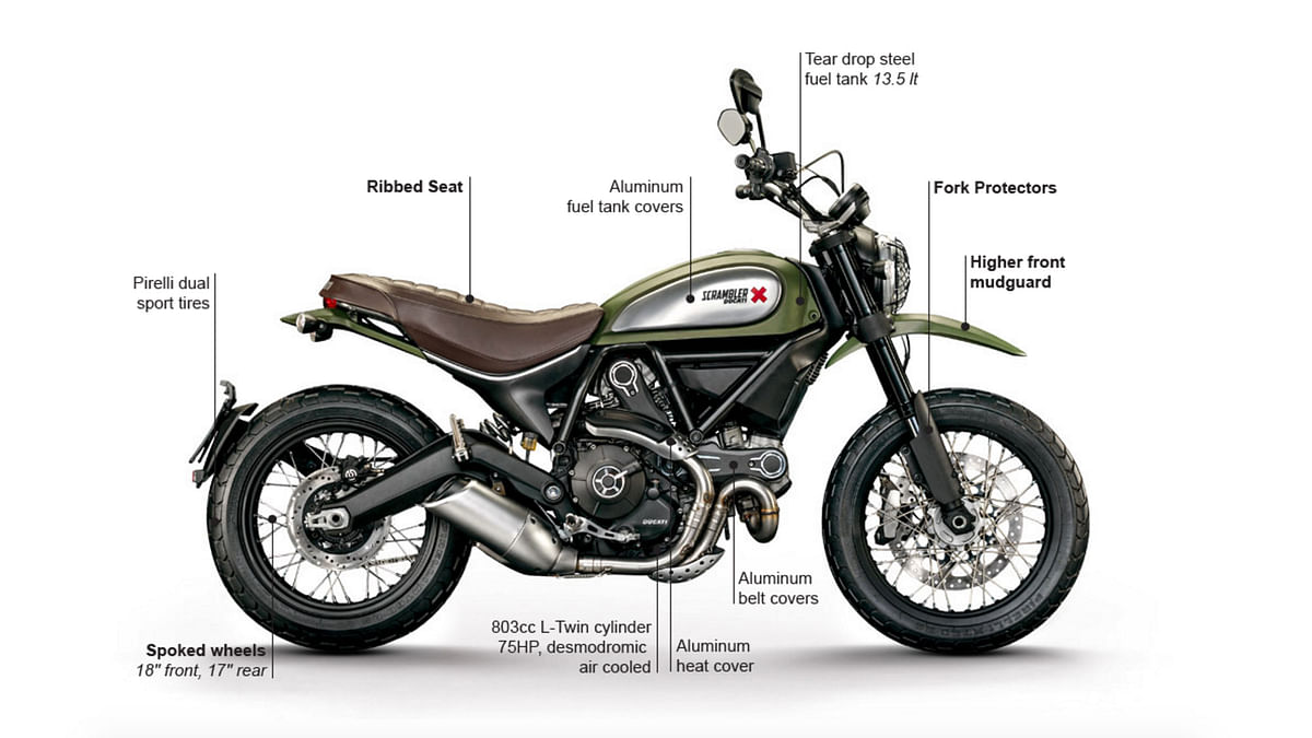 Ducati Scrambler Enduro. (Photo: Ducati)
