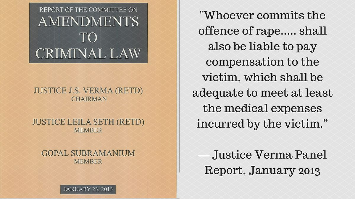 "(Source: <a href=""http://www.prsindia.org/uploads/media/Justice%20verma%20committee/js%20verma%20committe%20report.pdf"">PRS Legislative</a>)"