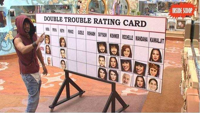 <i>Bigg Boss</i> housemates reveal their game plan through Salman's game