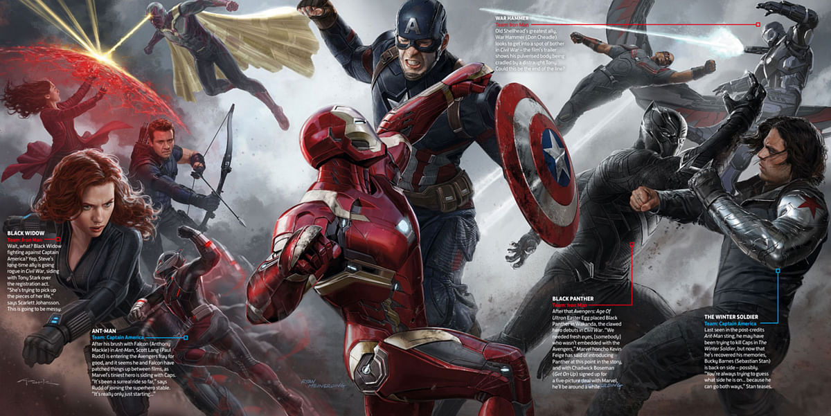 "The new concept art of Captain America: Civil War.(Photo: <a href=""http://www.comicbookmovie.com/fansites/MarvelFreshman/news/?a=129103"">ComicBookMovie.com</a>)"
