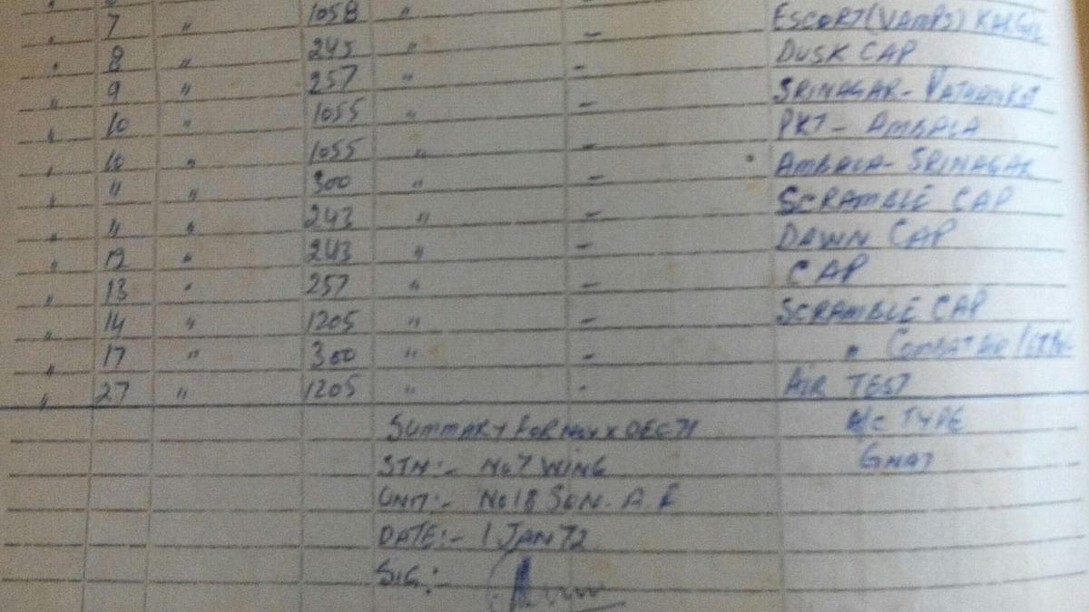 Air Commodore BS Ghumman's log book from December 1971. 'Scramble CAP' is marked next to 14th December, 1971.