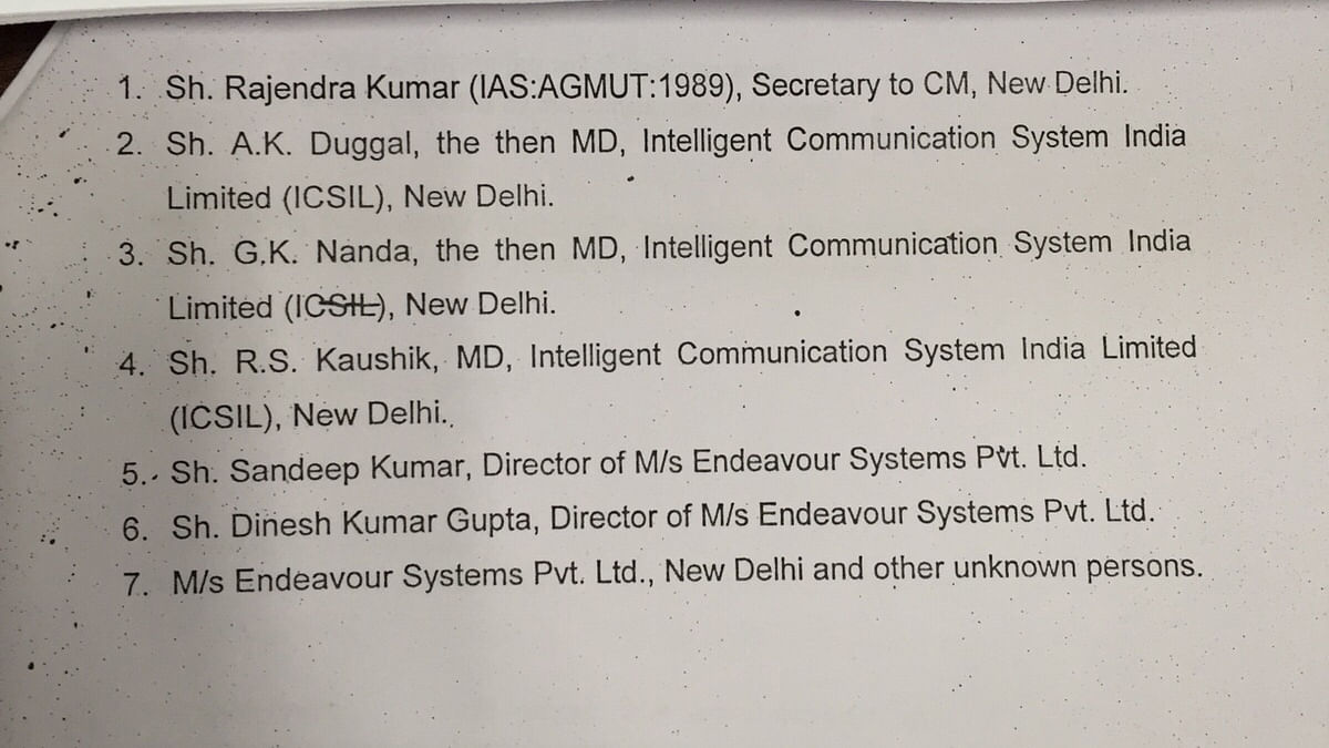Names of the accused in the copy of FIR registered by the CBI against the Delhi CM's Principal Secretary Rajender Kumar.