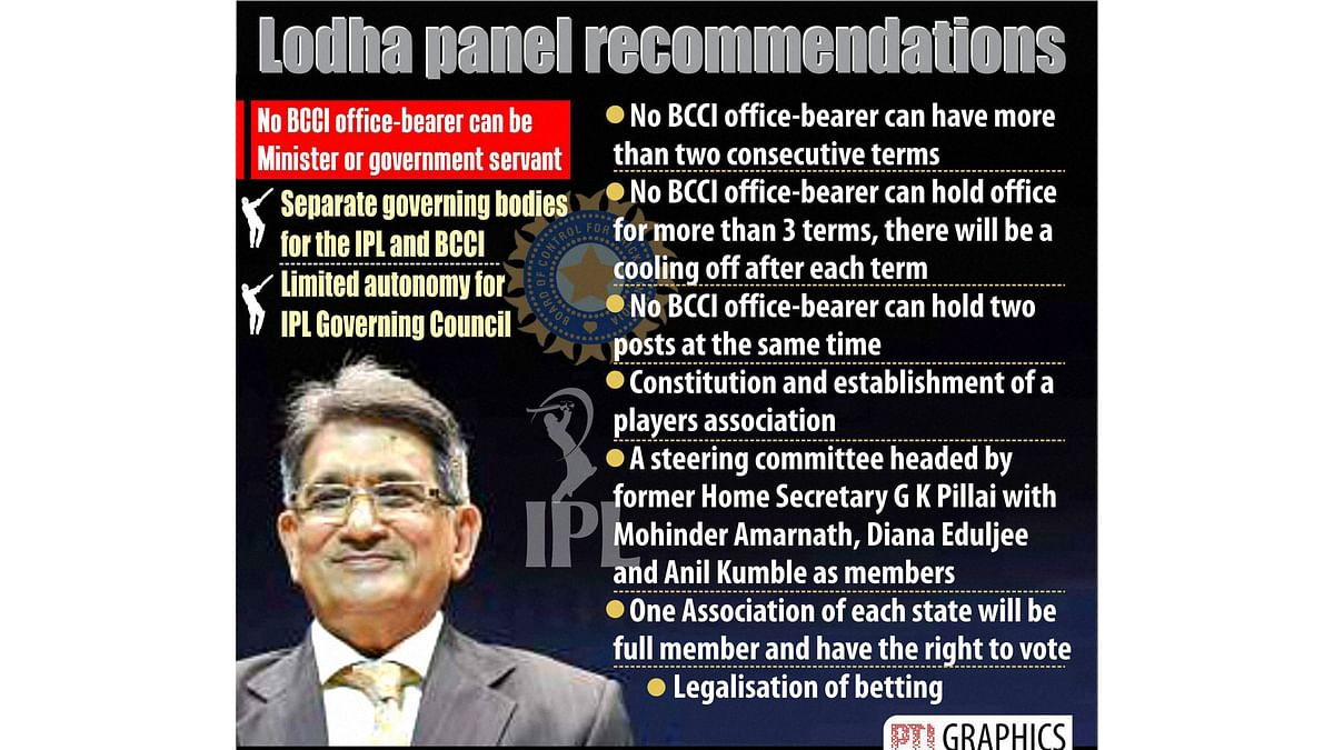 Lodha Report: Easy to Suggest, Impossible to Implement?