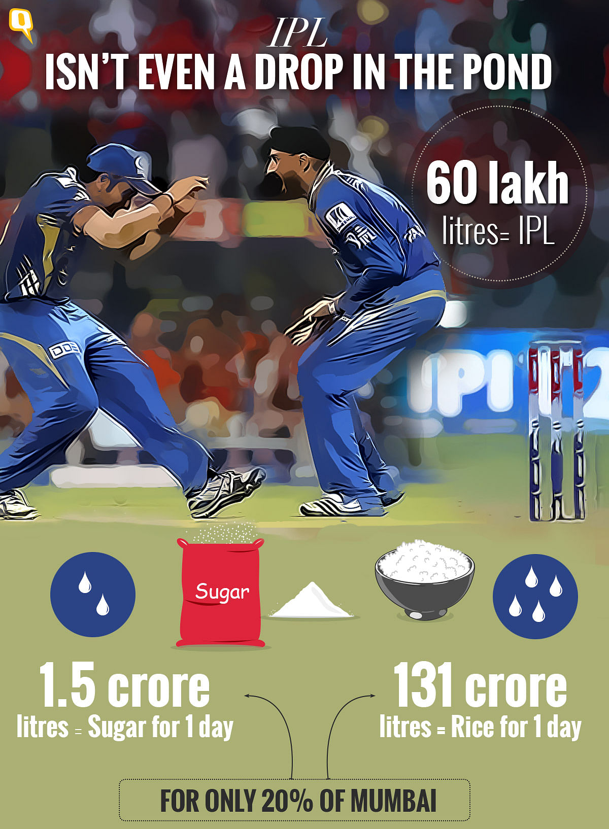 The amount of water that goes into a day's worth of sugar and rice is way higher than the water that will be used for IPL stadiums. (Infographic: Rahul Gupta)
