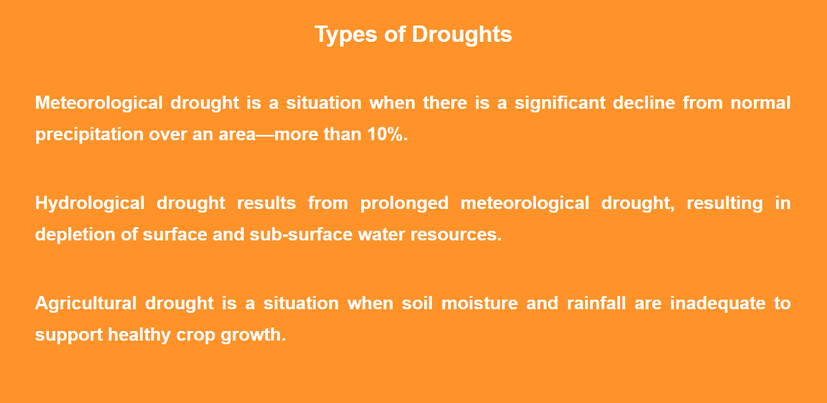 """(Photo:<a href=""""http://www.ndma.gov.in/images/guidelines/droughtguidelines.pdf""""> National Disaster Management</a>)"""