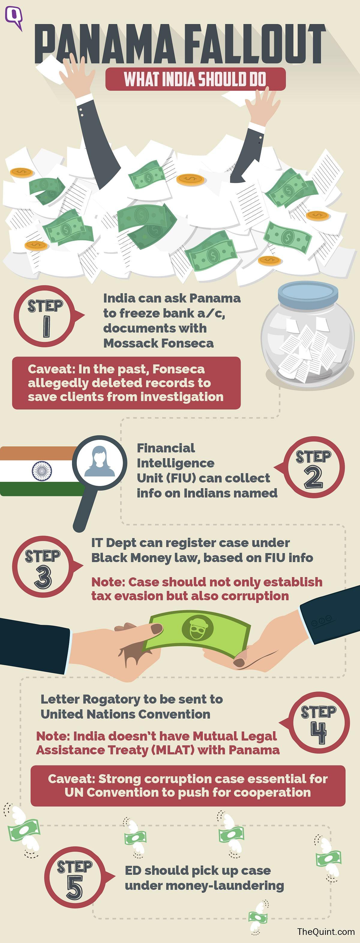 (Infographics: Rahul Gupta/ <b>The Quint</b>)
