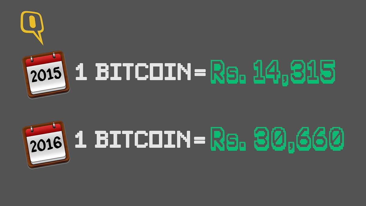 What Is Bitcoin & Can You Legally Trade It in India?