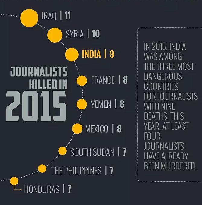 (Infographic: Rahul Gupta/<b>The Quint</b>)