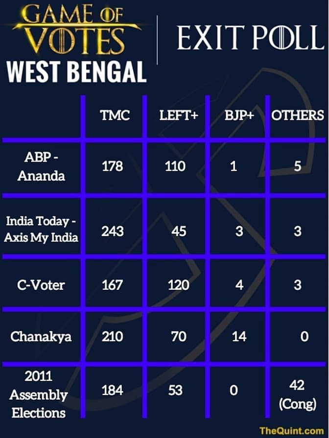 (Graphic: <b>The Quint</b>)