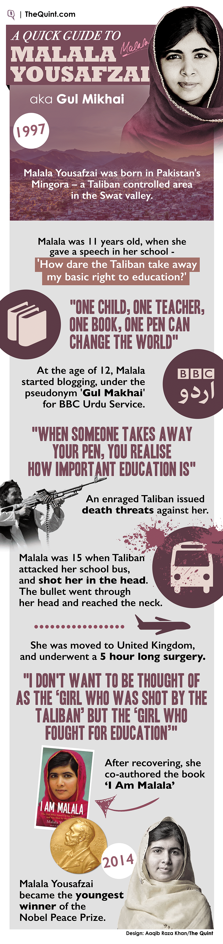 <b>The Quint</b>'s guide to Malala Yousafzai.