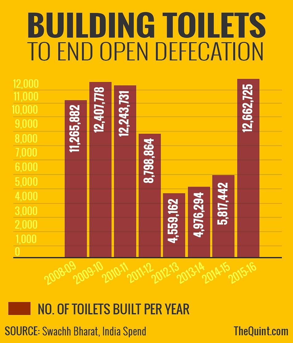 (Infographic: Lijumol Joseph/ <b>The Quint</b>)