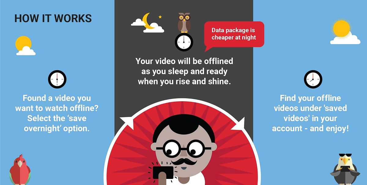 Here's how the YouTube smart offline feature works. (Photo: Google blogpost)