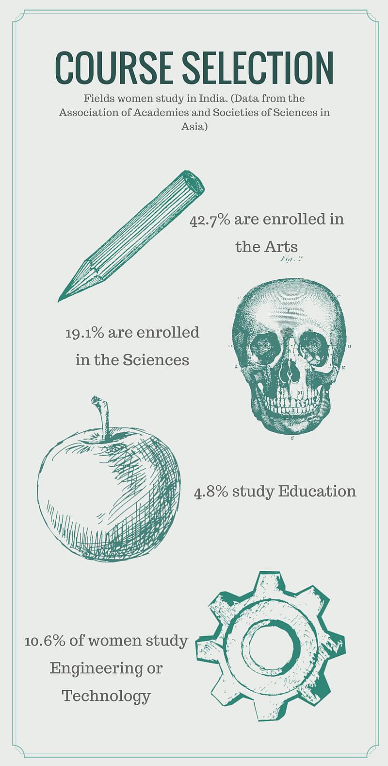 (Infographic: Manon Verchot)