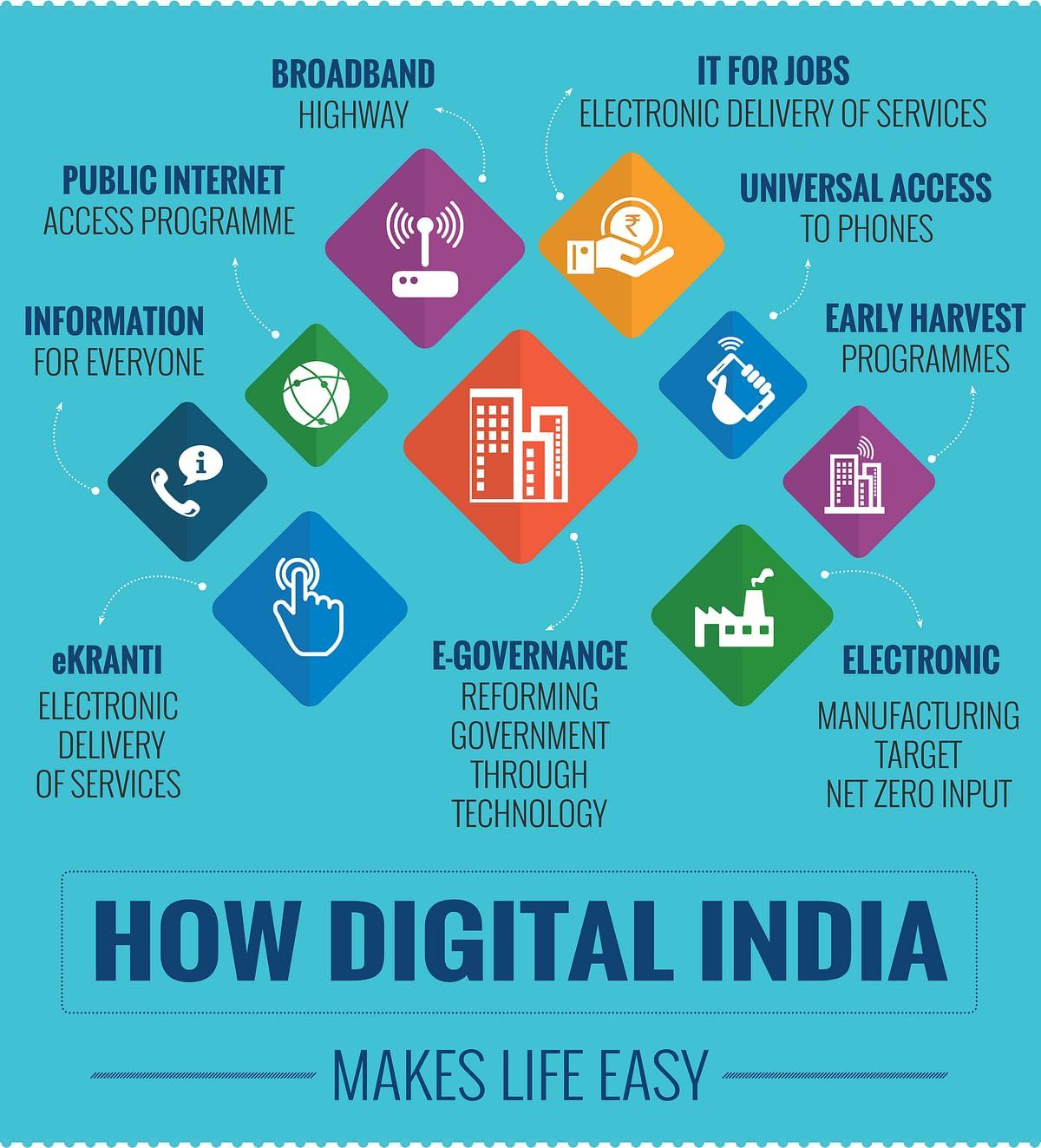 "Taking India into the future Source: <a href=""http://www.bharatniti.in/"">bharatniti.in</a>"