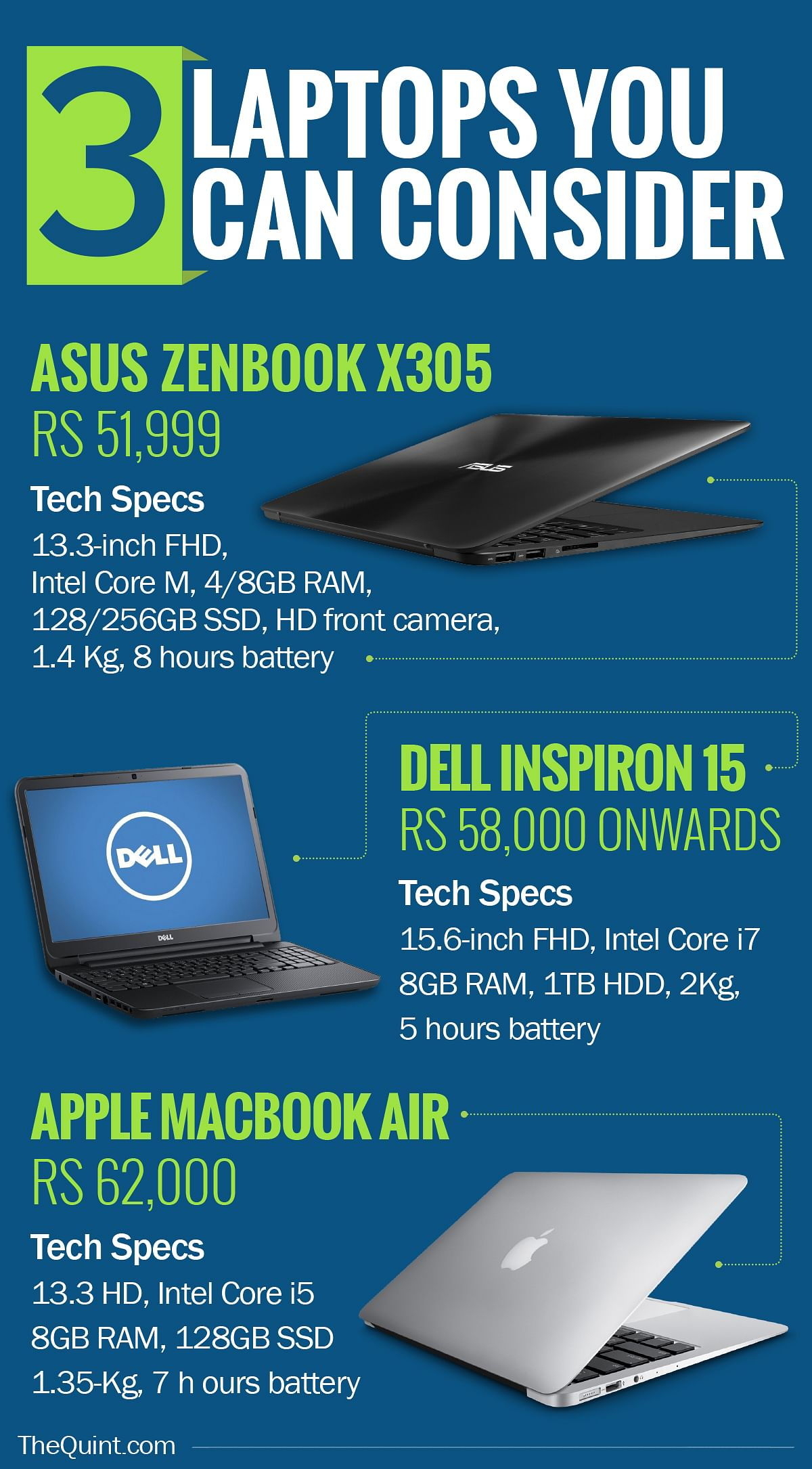 Laptops worth buying upwards of Rs 50,000. (Photo: <b>The Quint</b>)
