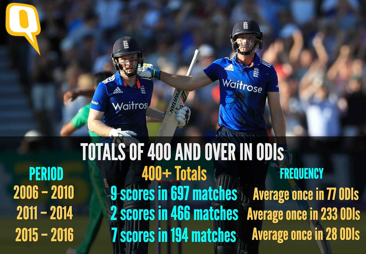 Cricket All About The Batsmen? Oh Yes! Here are Stats to Prove Why