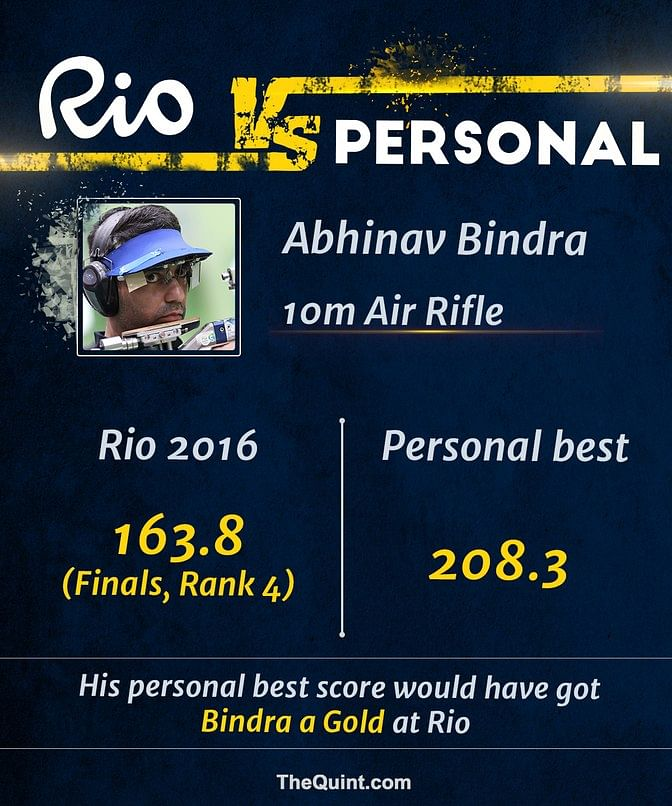 Sports Authority of India Puts Blame of Rio Debacle on Athletes