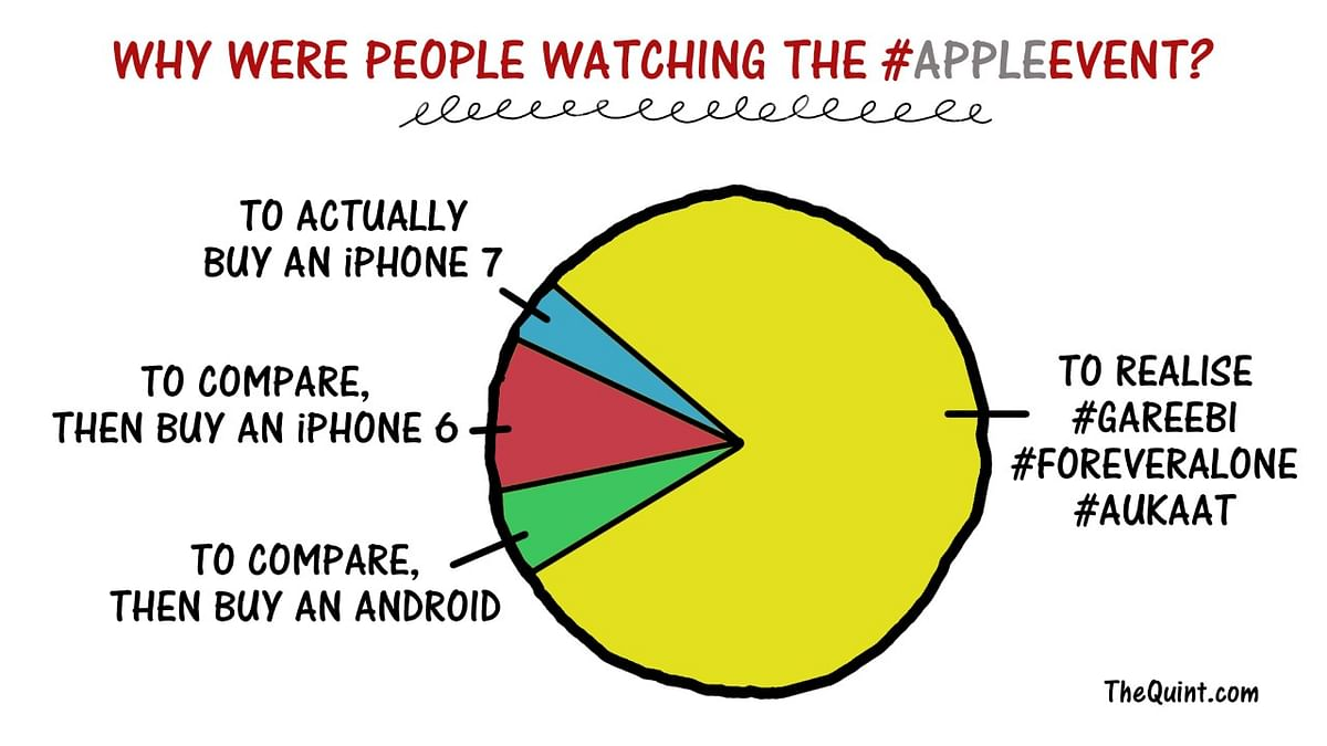 Why were people watching the #AppleEvent? (Photo: Aaqib Raza Khan)